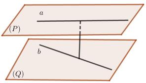 Khoảng cách giữa 2 đường thẳng và phương pháp tính khoảng cách