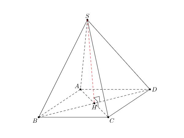 Địnhg nghĩa HÌNH CHÓP ĐỀU và các dạng toán thường gặp nhất
